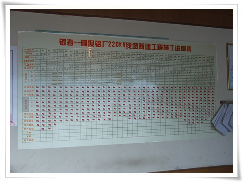 银杏至阿坝铝厂220KV双回线放线工程进入尾声